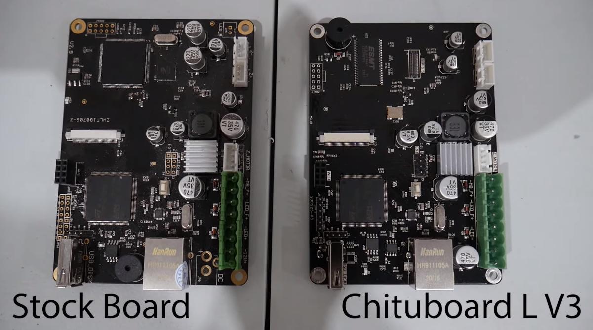 chitu board